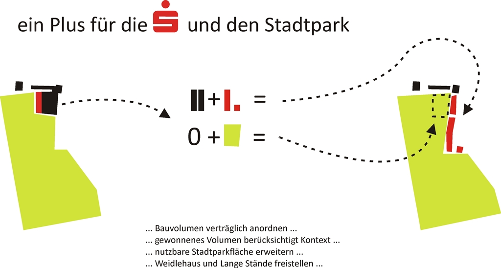 PlusfuerdieSparkasse_klein