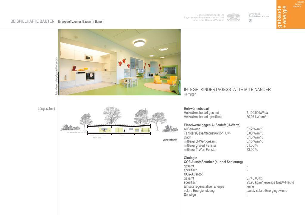 37_Beispielhaftebauten_Projektblätter_150130_Seite_4